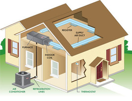 Manual J - HVAC Residential Load Calculation Program DVD - $29.99
