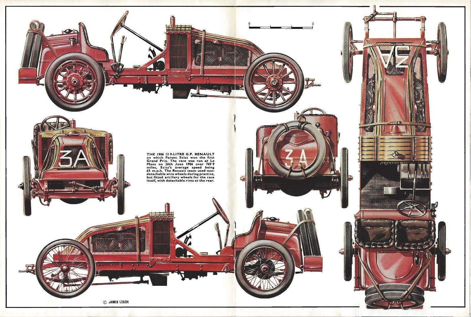 Profile Publications * Car Profiles 76 thru and 23 similar items