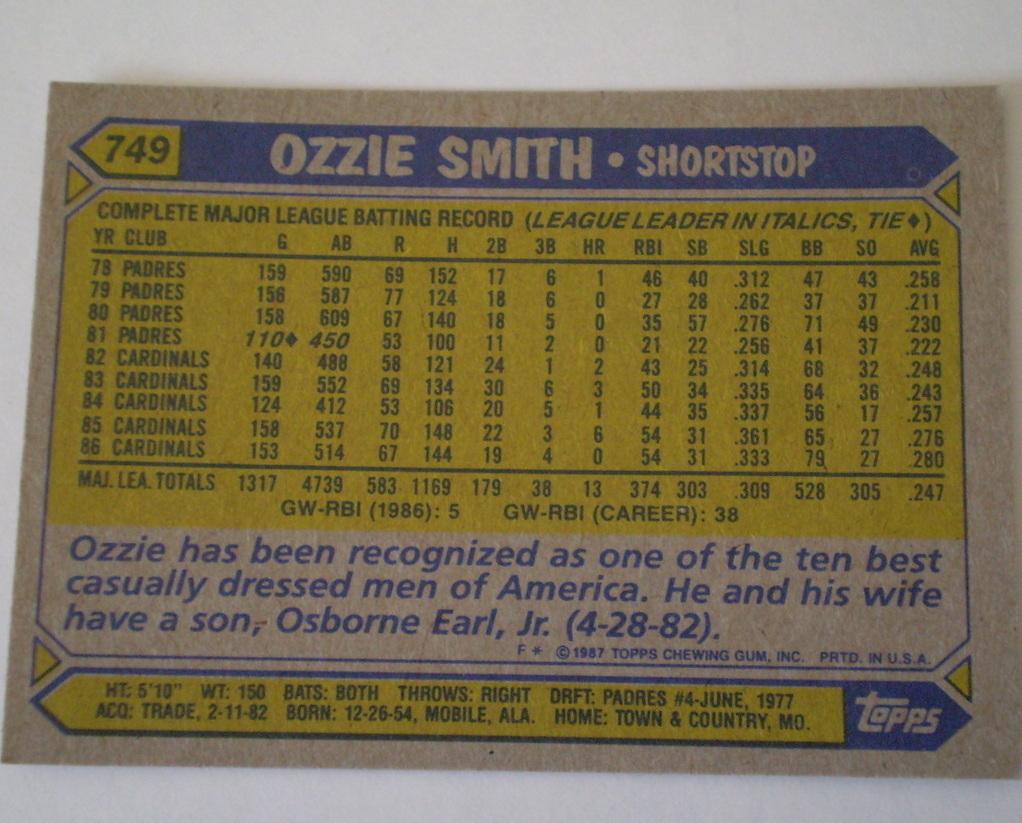St. Louis Cardinals 1987 baseball cards TOPPS