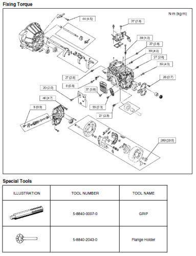 Isuzu n series workshop repair and service manual 3611319 free pdf download isuzu nseries elf workshop manualisuzu 200 owners manual spxprecisioncomdownload isuzu 4j 4ja1 4jb1 4jb1t 4jb1tc dieseldownload fandeluxe Images
