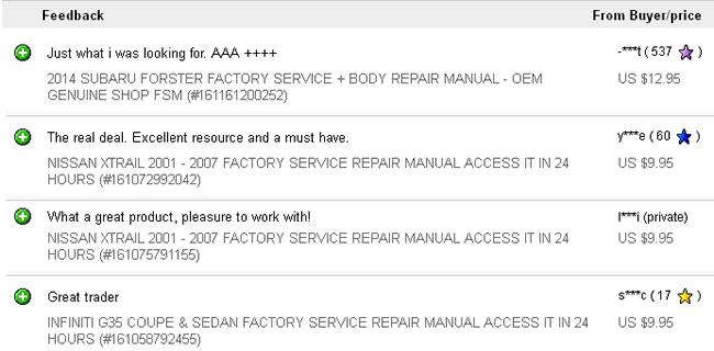 MITSUBISHI RVR 2011 2012 2013 FACTORY SERVICE REPAIR WORKSHOP MAINTENANCE MANUAL