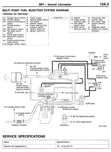 MITSUBISHI L400 1995 - 1999 FACTORY SERVICE REPAIR WORKSHOP MAINTENANCE MANUAL