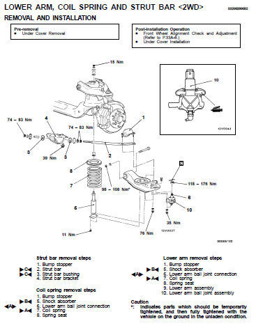 MITSUBISHI L200 1997 - 2002 FACTORY SERVICE REPAIR WORKSHOP MAINTENANCE MANUAL