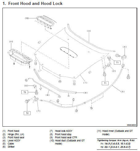 SUBARU LEGACY 1995 - 1999 FACTORY SERVICE REPAIR WORKSHOP OEM MAINTENANCE MANUAL