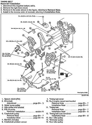 gmc 1999 sonoma owners manual pdf download