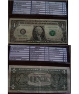 2009 $1 Federal Reserve STAR Note A03579379 - $8.00