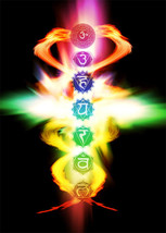 7 Waves Aura Cleansing And Chakra Balancing Energy Manipulation Spell Cast - $30.00
