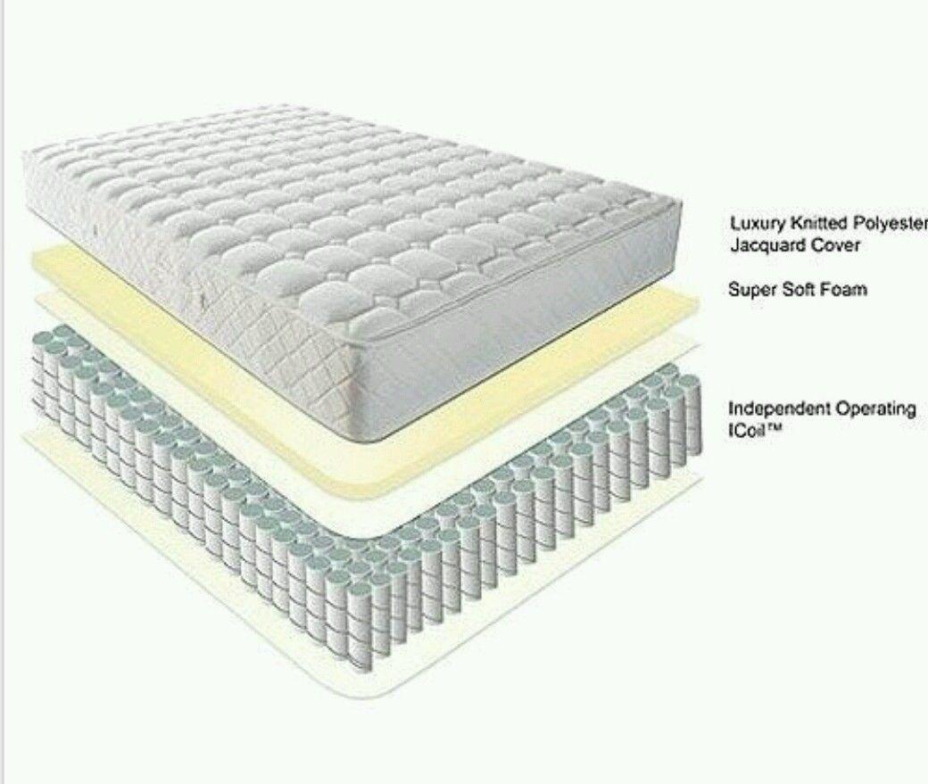Slumber 1 one 8 39 39 deep full size mattress in a box Mattress full size