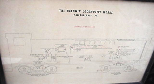 Train Locomotive Engine Lubrication Chart Railroad Railway
