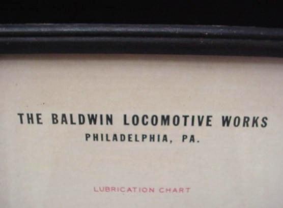 Train Locomotive Engine Lubrication Chart Railroad Railway