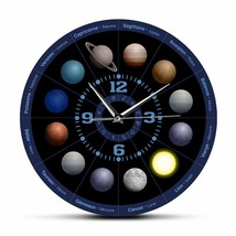 Set of Planet Wall Clock Astronomy Outer Space Solar System Planets Gala... - $31.98