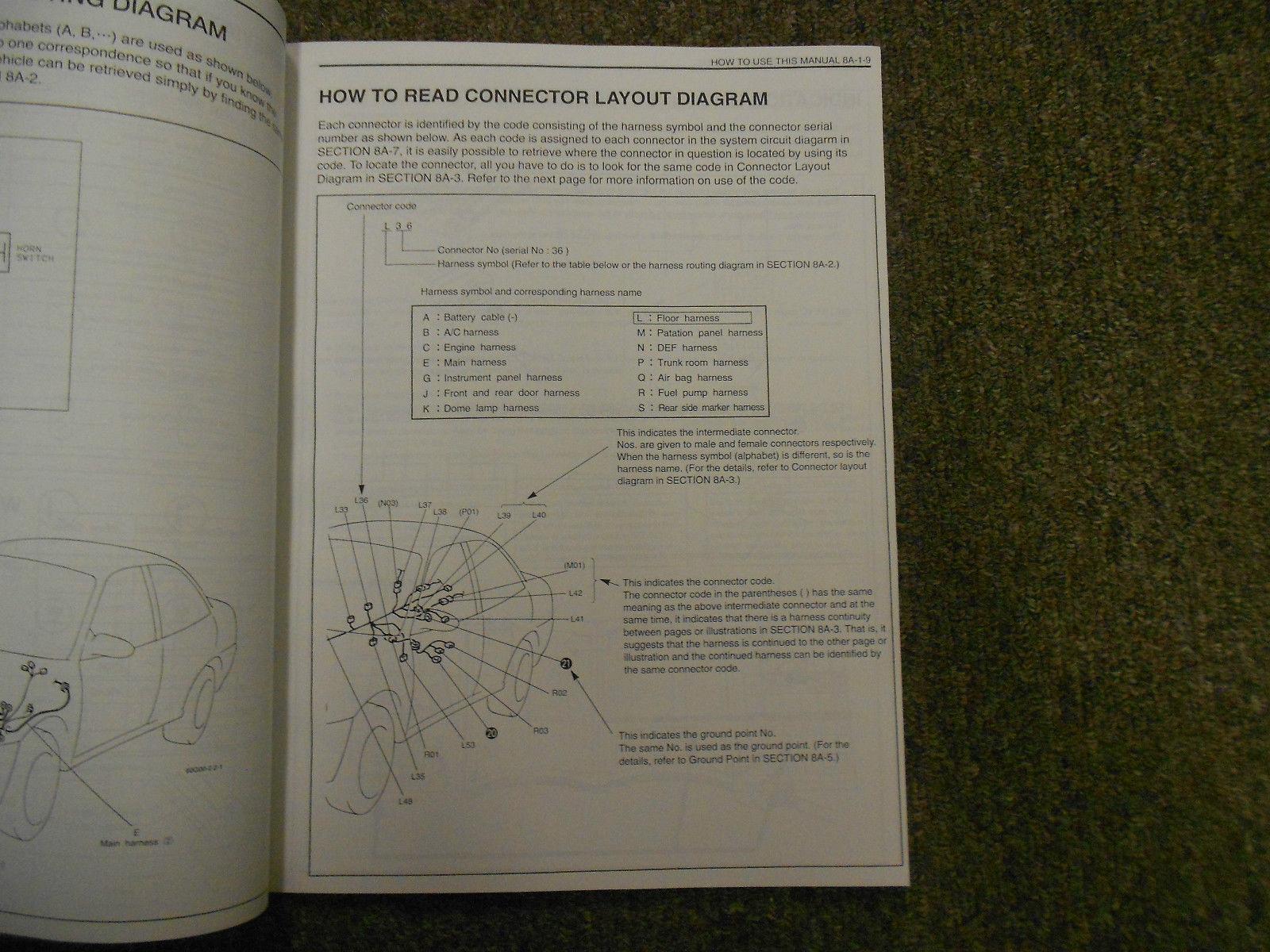 ... 1995 Suzuki Esteem Wiring Diagram Shop Manual FACTORY OEM BOOK 95 2ND  ED U.S VOL ...