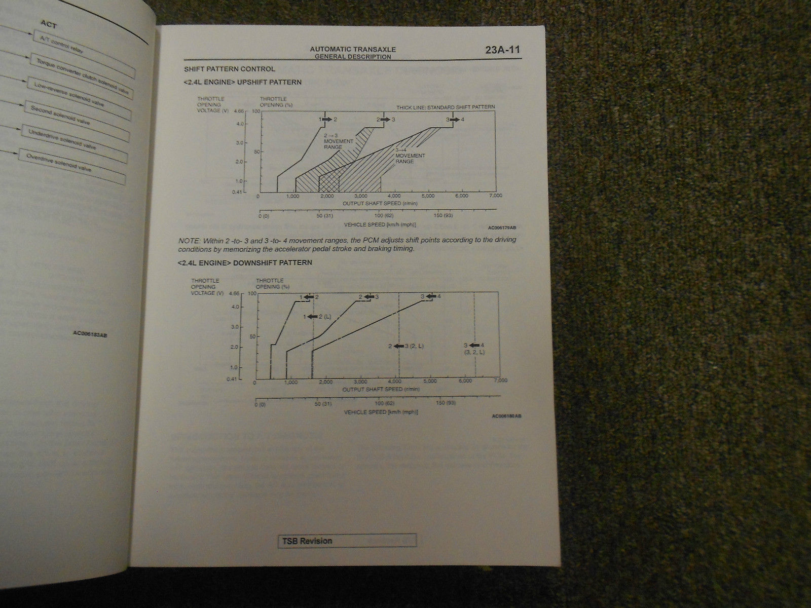 2002 MITSUBISHI Galant Service Manual FACTORY OEM VOLUME 3 FACTORY OEM BOOK 02 image 10