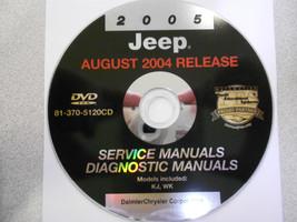 2005 JEEP LIBERTY GRAND CHEROKEE Service Repair Manual DVD CD Factory AU... - $138.55