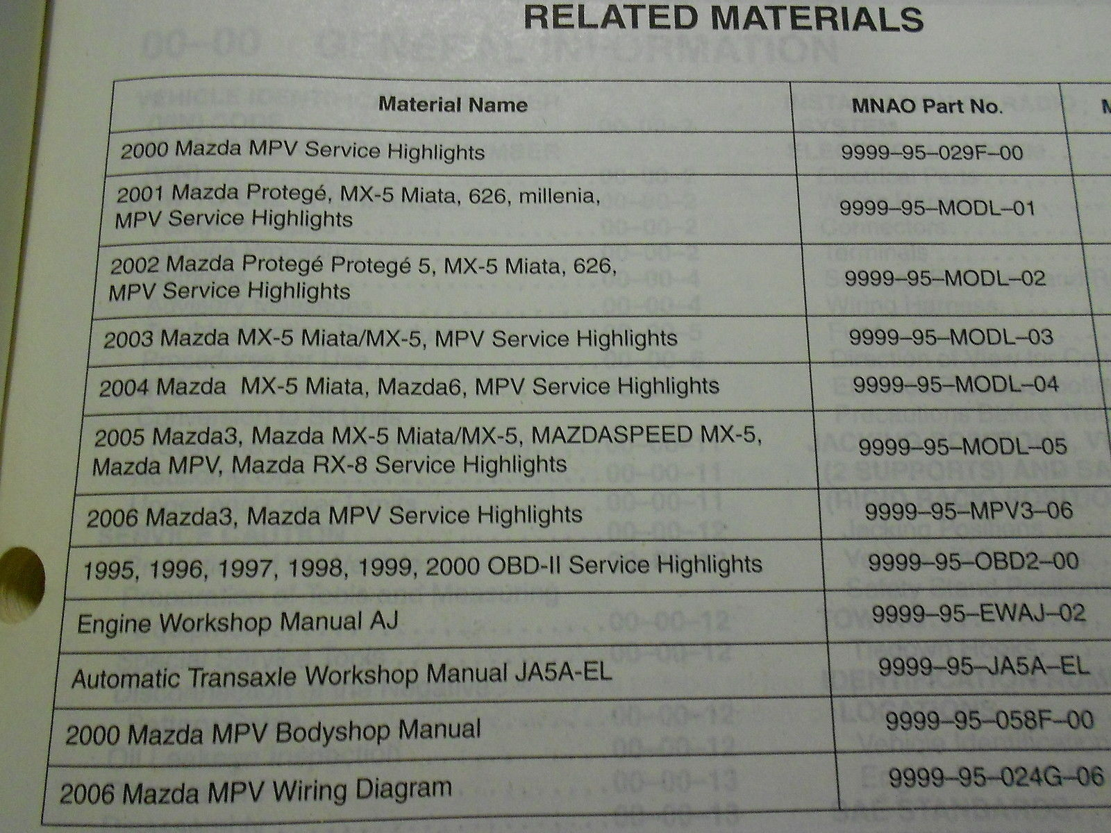 ... 2006 Mazda MPV Van Service Repair Shop Manual HUGE SET FACTORY OEM  BOOKS 06 ...