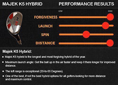 "Majek Golf Senior Lady #9 Hybrid Lady Flex New Rescue Utility ""L"" Flex Club"