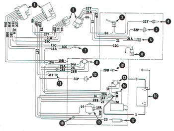 wiring diagram for kubota zd21  u2013 the wiring diagram