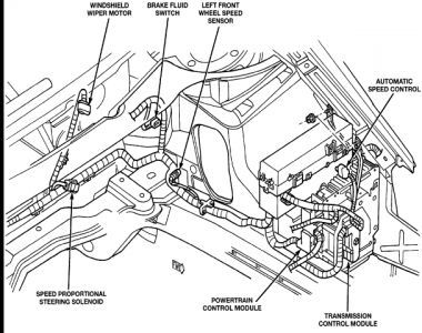 1993 Oldsmobile Fuse Box Diagram As Well 1995 Buick furthermore 97 Windstar Fuse Box Diagram together with 1995 Mazda Miata Fuse Box likewise  on 15 furthermore 95 acura integra engine diagram pics