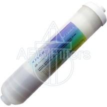 Aptera Inline Alkaline Filter Cartridge raise RO ph alkalinity increase ... - $88.99