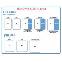 Sizing chart 300x300 thumb200