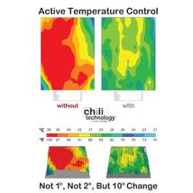 Temperaturemapping300x300 thumb200