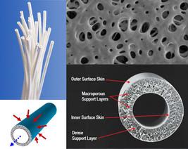Acid Tactical® Survival Water Filtration System - Filter & Storage bag c... - ₨1,229.74 INR