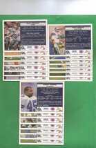 1992 Pacific Dallas Cowboys Football Set  - $5.99