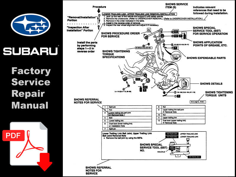 2001 2002 2003 2004 SUBARU LEGACY FACTORY YEAR SPECIFIC SERVICE REPAIR MANUAL