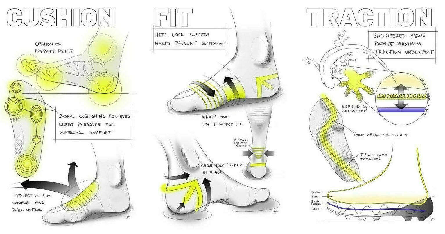 New NIKE Grip STRIKE Light Weight OTC Football BARCA Socks sz:10-11.5 SX7155-455 image 3