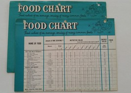 1960 General Mills Foods Nutrition Chart Ad With Nutritional Advice -Lot... - $9.99