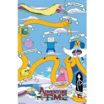 Adventure Time Grid Poster, 22 by 34-Inch Art Print Cartoon - $12.85