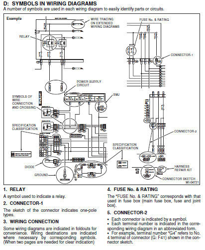 2001 - 2007 subaru impreza factory oem service repair ... for a 2001 subaru wiring diagrams #12