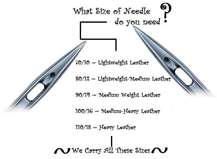 what size sewing machine needle