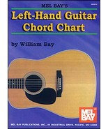 Left Handed Guitar Chord Chart - $4.89