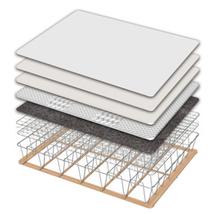 Aberdeen mattress set 2a thumb200