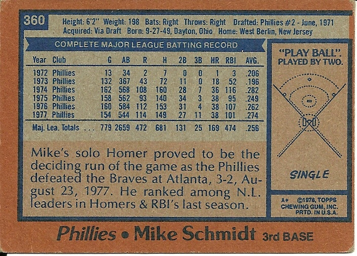 1978 Topps Mike Schmidt 360 Phillies Very Good