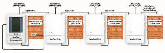 SunStat Slave Relay II Unit Control 500810-BB