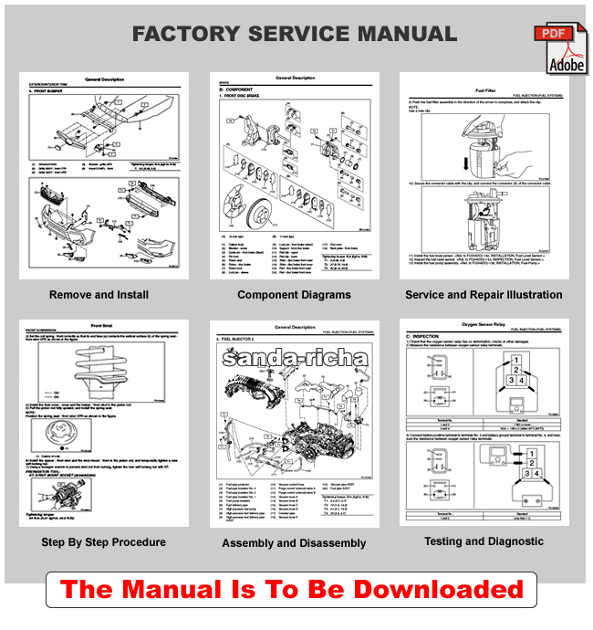 2001 - 2005 Chrysler Voyager  U0026 Grand Voyager Electrical Wiring Diagram Manual