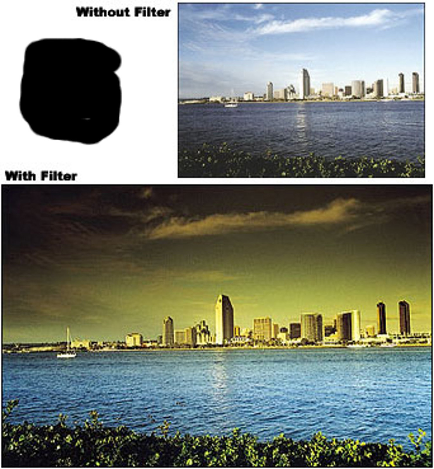 Primary image for COKIN 67mm COLOR GRADUATE YELLOW 2 (2 Stop) Filter  67CGY2  BRAND NEW