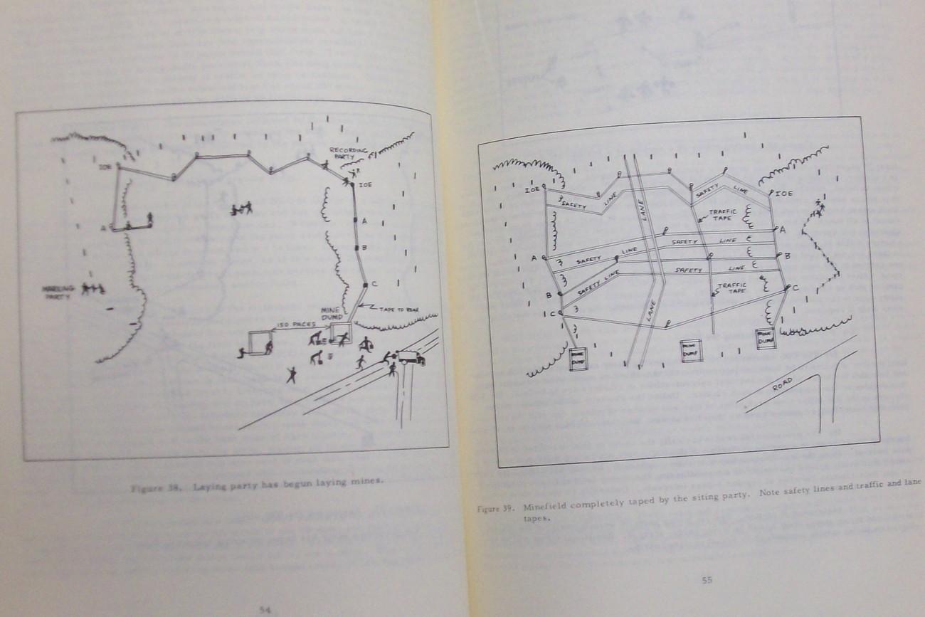 Land Mine Warfare Handbook