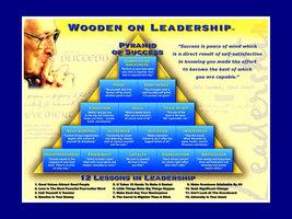 Basketball Motivation Poster, John Wooden Coaching Leadership Pyramid, C... - $17.99