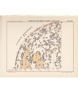 Antique Astronomy MOON QUADRANT Vintage Print Plate 1925 Ball's Guide to Heavens - $19.00