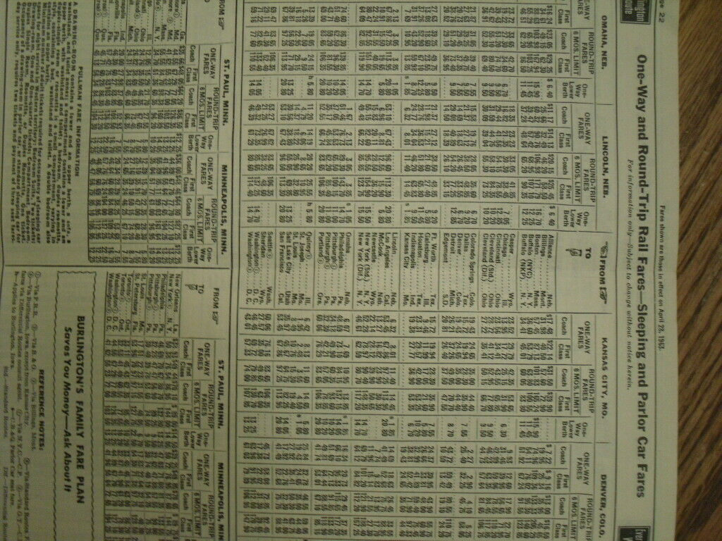 Burlington Route CB&Q & Zephyrs 1963 Passenger Train Timetable