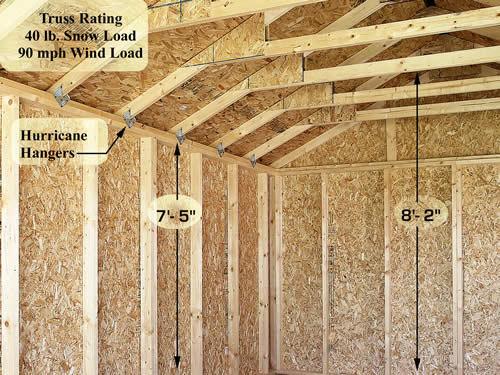 Best Barns North Dakota 12x20 Wood Storage Shed Kit - ALL Pre-Cut