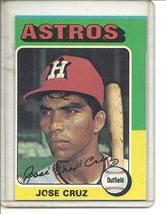(b-30) 1975 Topps #514: Jose Cruz - Factory Error  Off-Set Cut - $8.00
