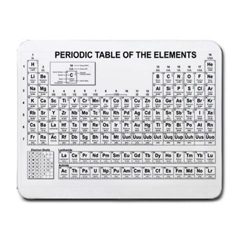 Periodic Table Mousepad - Chemistry