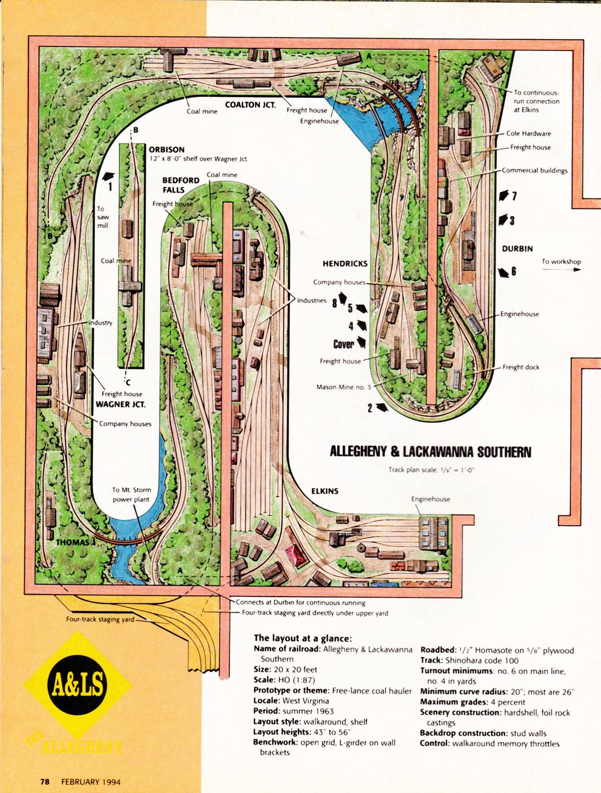 Model Railroader Magazine Back Issue of Model Railroad Train Sets 1994-95