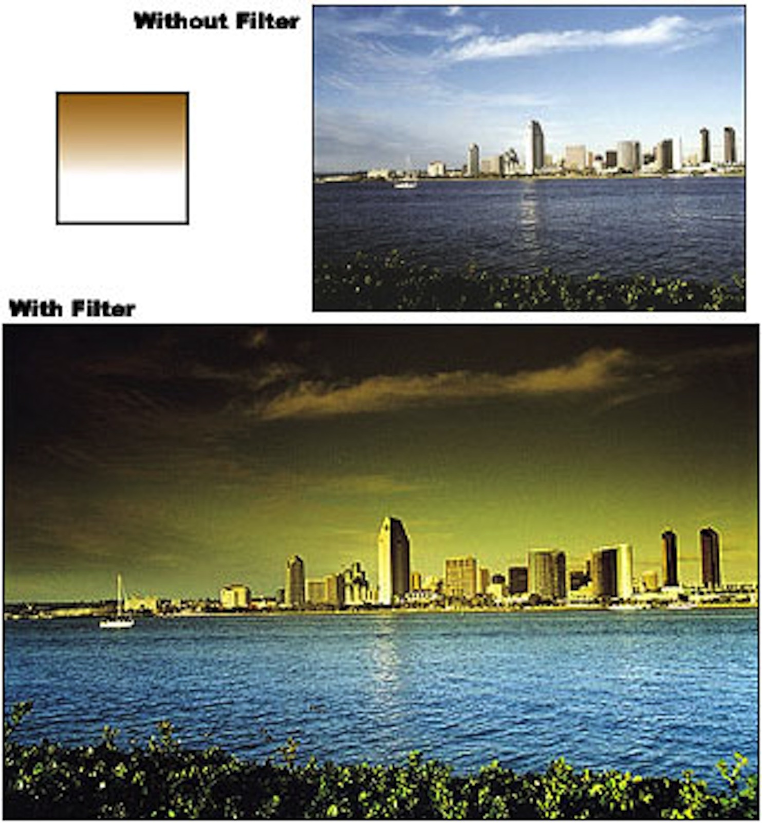 Primary image for COKIN 133 A133 Yellow Gradual Y2 FILTER for A Series Holder  New