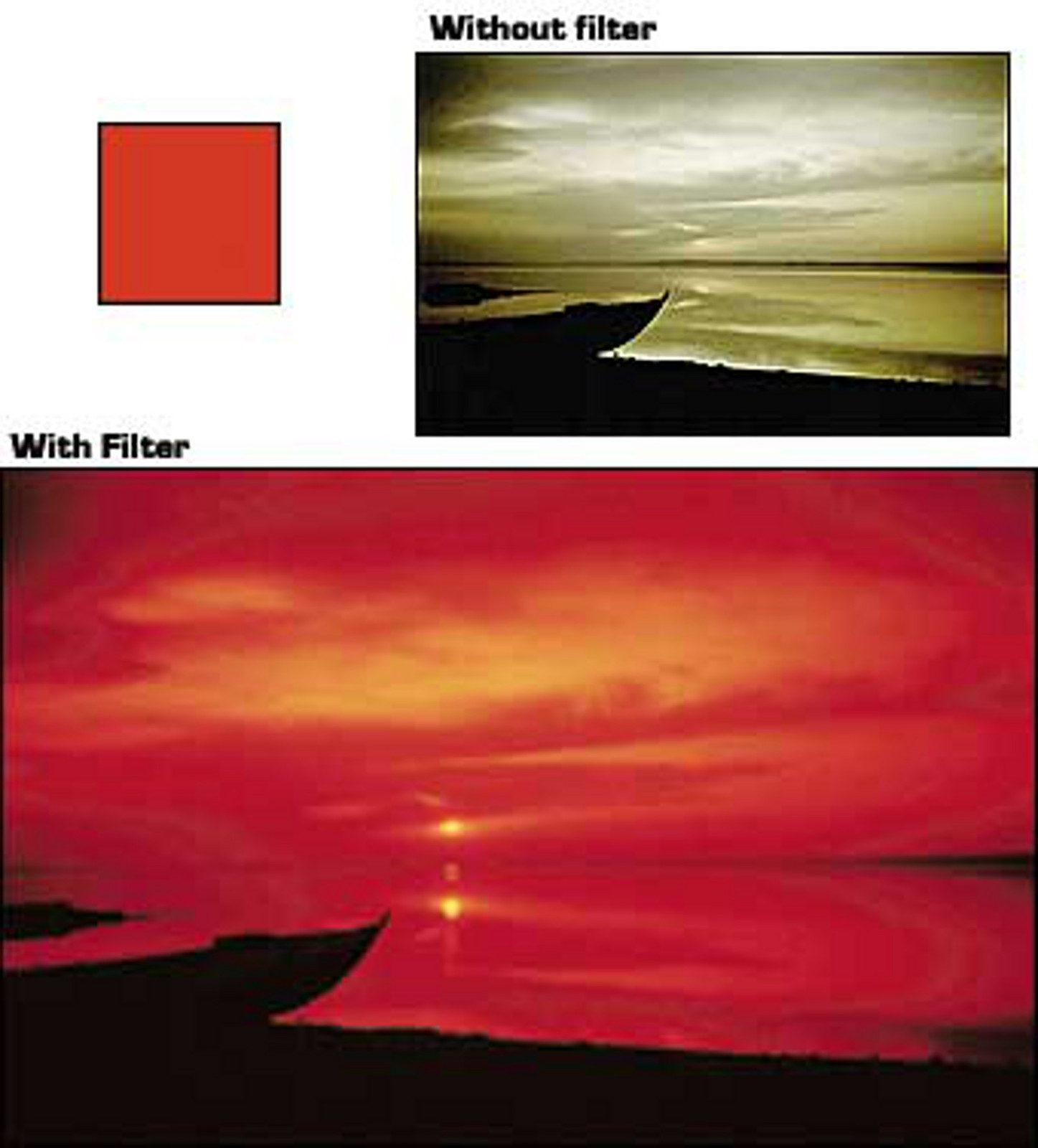 Primary image for COKIN 003 A003 RED FILTER for A series Holder New