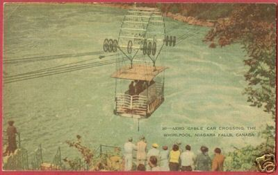 Primary image for NIAGARA FALLS CANADA Cable Car Whirlpool Ontario